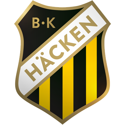 BK Häcken