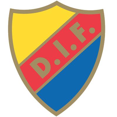 Allt om Djurgården Fotboll